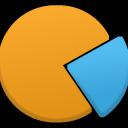 Pie Chart-128